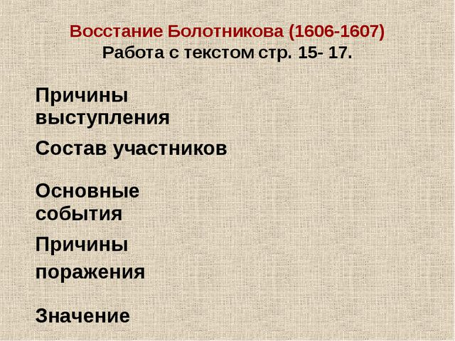 Восстание Болотникова (1606-1607) Работа с текстом стр. 15- 17.