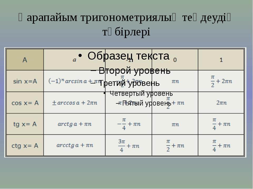 Қарапайым тригонометриялық теңдеудің түбірлері