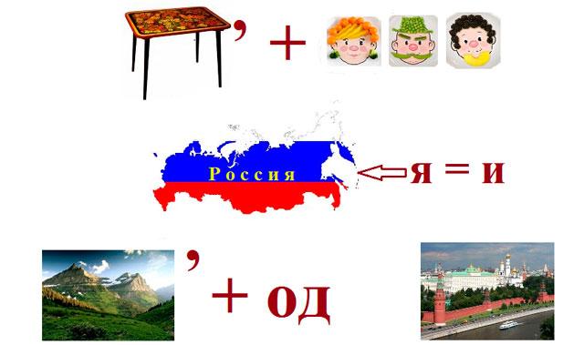 http://ped-kopilka.ru/images/1(461).jpg