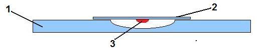 http://labx.narod.ru/documents/Hanging_drop_method_.jpg
