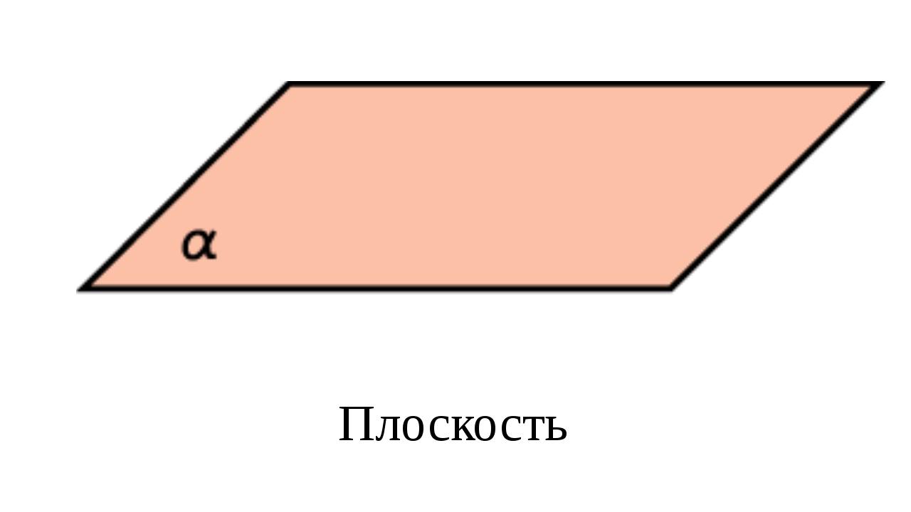 Плоскость