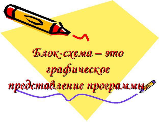 Блок-схема – это графическое представление программы.