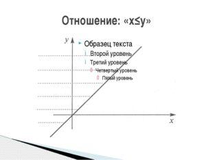 Отношение: «x≤y»