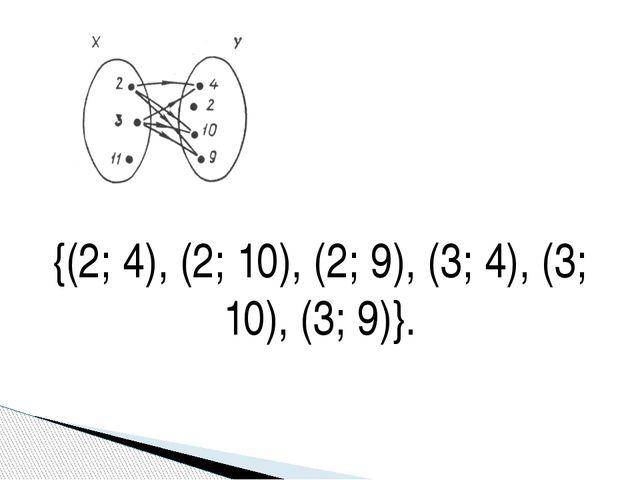 {(2; 4), (2; 10), (2; 9), (3; 4), (3; 10), (3; 9)}.