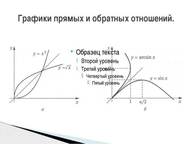Графики прямых и обратных отношений.