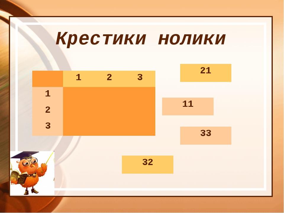 Крестики нолики 21 11 33 32