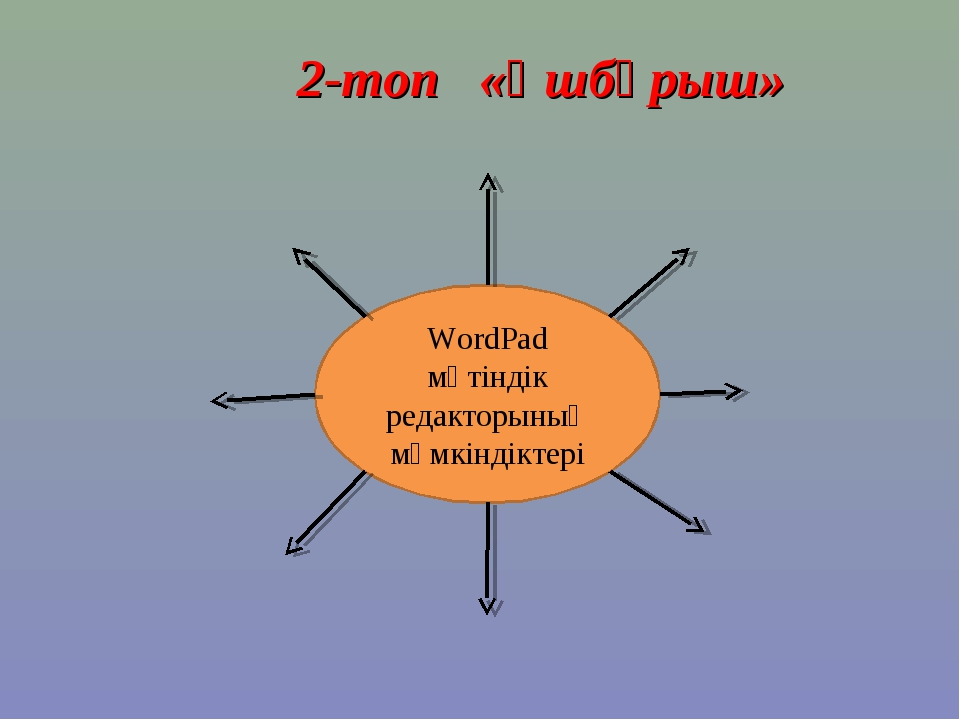 2-топ «Үшбұрыш» WordPad мәтіндік редакторының мүмкіндіктері