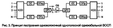 http://ok-t.ru/life-prog/baza1/201388383227.files/image962.jpg