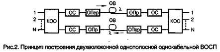 http://ok-t.ru/life-prog/baza1/201388383227.files/image960.jpg