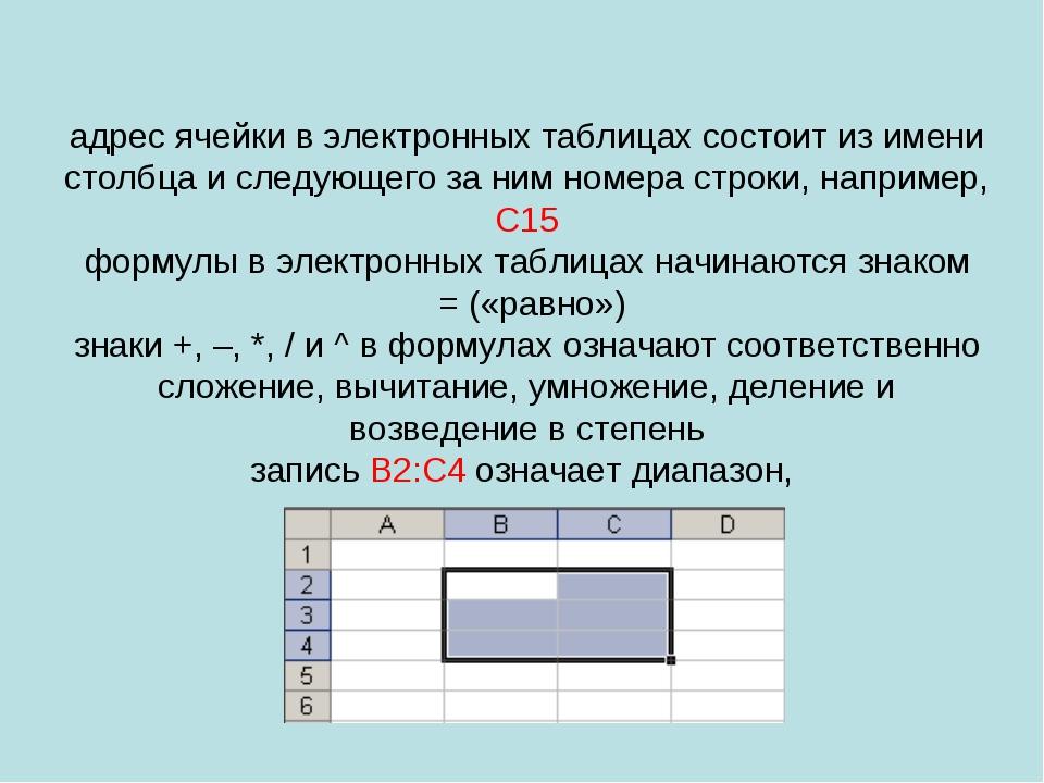 адрес ячейки в электронных таблицах состоит из имени столбца и следующего за...