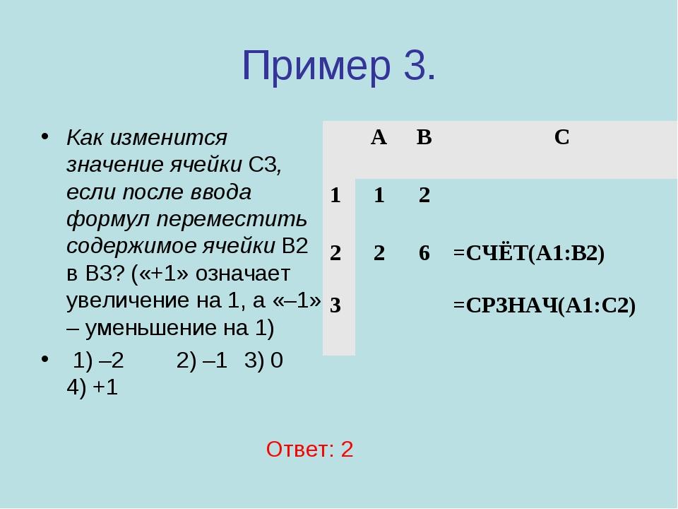 Пример 3. Как изменится значение ячейки С3, если после ввода формул перемести...