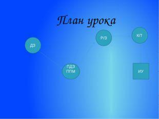 План урока ДЗ ПДЗППМ Р/З К/Т ИУ ДЗ – домашнее задание ПДЗ – проверка домашне