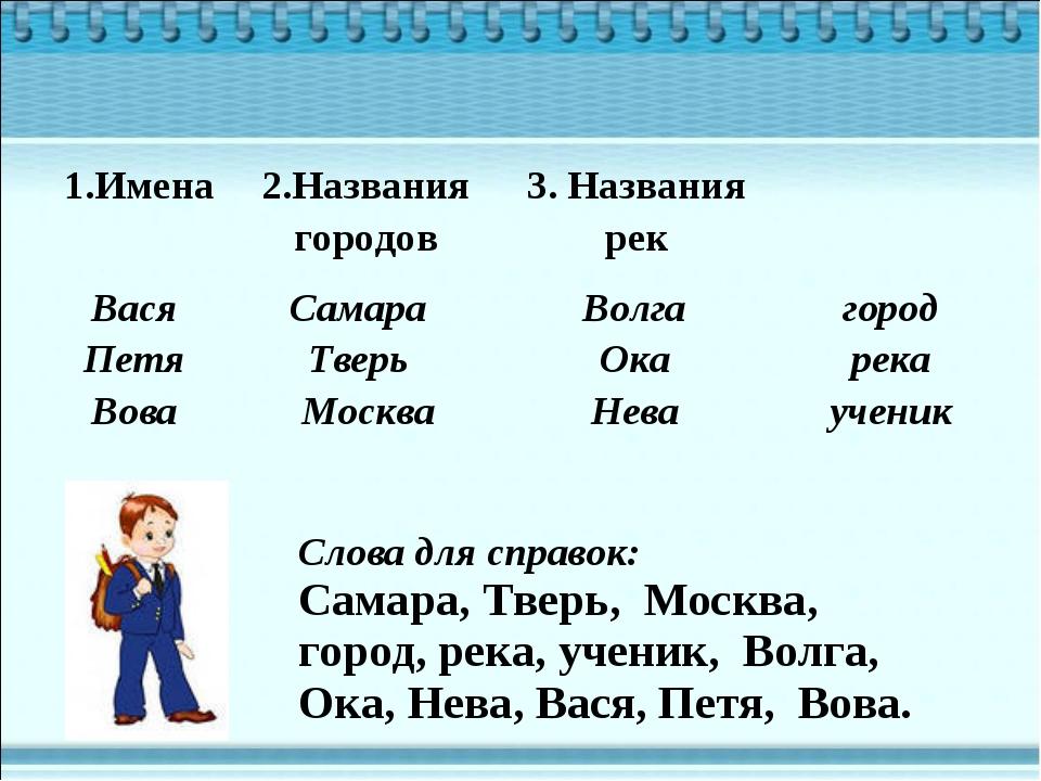 1.Имена2.Названия городов3. Названия рек Слова для справок: Самара, Тверь,...