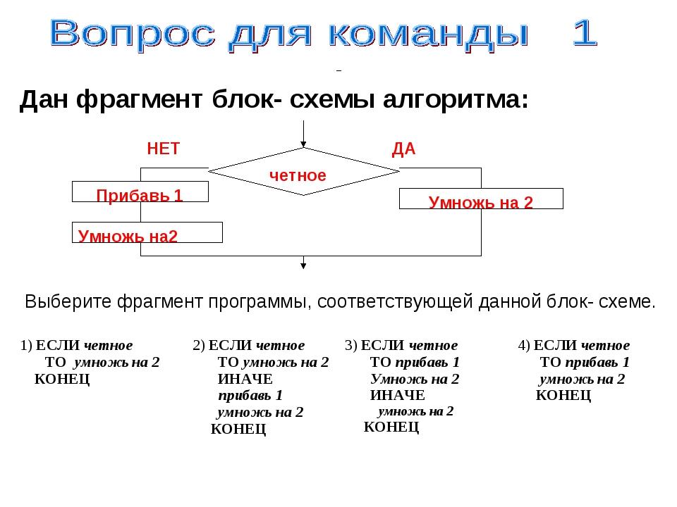Дан фрагмент блок- схемы алгоритма: Выберите фрагмент программы, соответству...