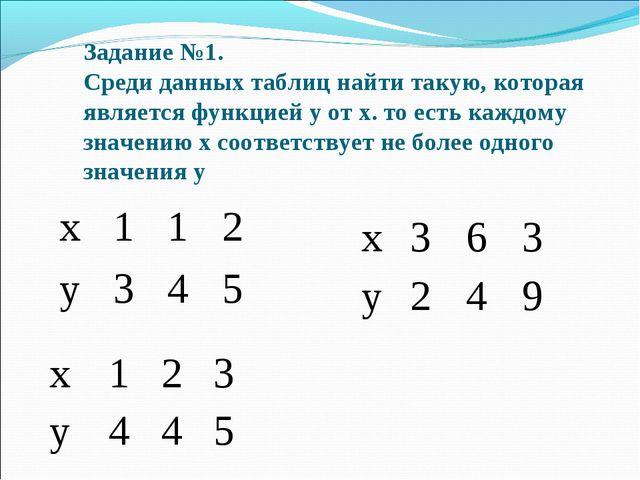 Задание №1. Среди данных таблиц найти такую, которая является функцией у от х...