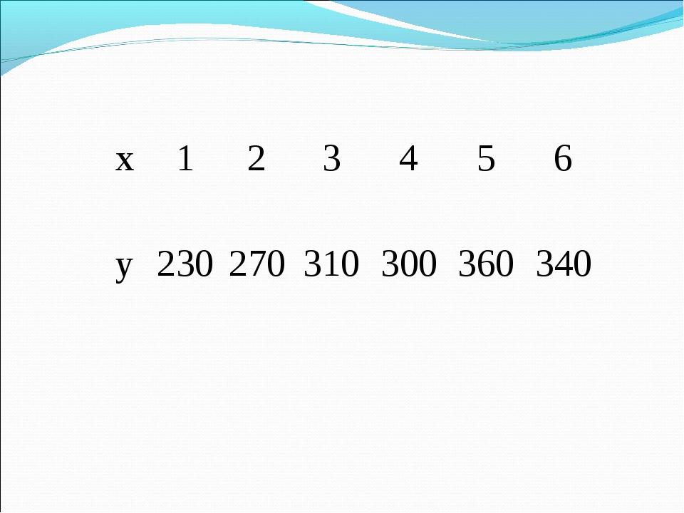 х123456 у230270310300360340