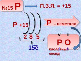 15e 2 8 5 ─ П.З.Я. = +15 Р +15 №15 Р Р – неметалл V II Р O кислотный оксид 2 5