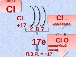 17e 2 8 7 ─ П.З.Я. = +17 Сl +17 №17 Cl Cl – неметалл VII II Cl O кислотный о