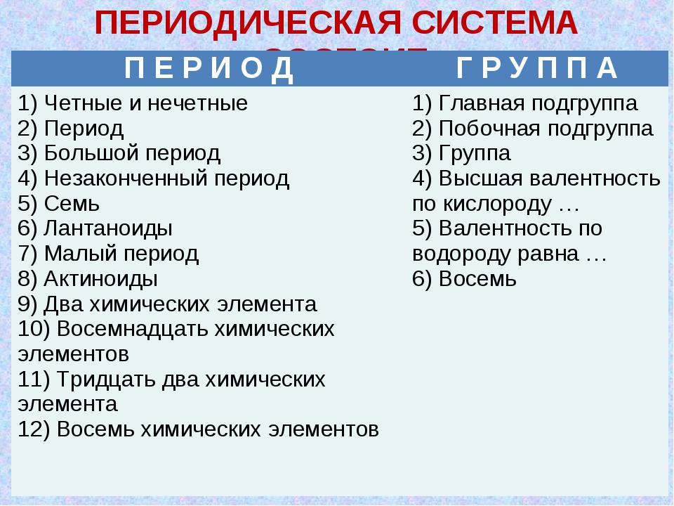 ПЕРИОДИЧЕСКАЯ СИСТЕМА СОСТОИТ: П Е Р И О ДГ Р У П П А 1) Четные и нечетные 2...
