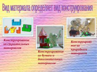 Конструирование из строительных материалов Конструирование из бумаги и дополн