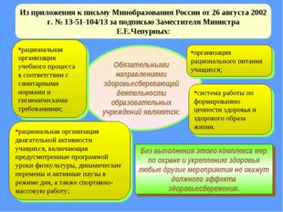 Из приложения к письму Минобразования России от 26 августа 2002 г. № 13-51-10
