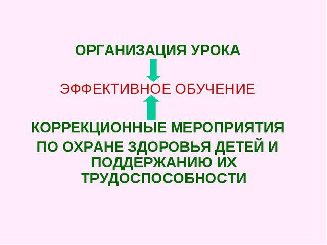 ОРГАНИЗАЦИЯ УРОКА ЭФФЕКТИВНОЕ ОБУЧЕНИЕ КОРРЕКЦИОННЫЕ МЕРОПРИЯТИЯ ПО ОХРАНЕ ЗД...
