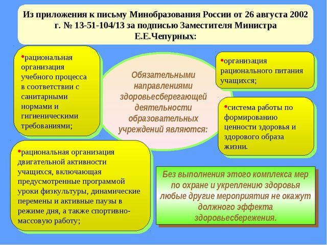 Из приложения к письму Минобразования России от 26 августа 2002 г. № 13-51-10...
