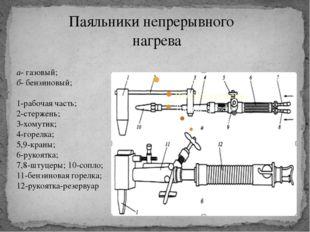 Паяльники непрерывного нагрева а- газовый; б- бензиновый; 1-рабочая часть; 2-