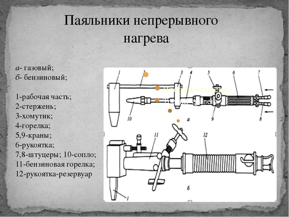 Паяльники непрерывного нагрева а- газовый; б- бензиновый; 1-рабочая часть; 2-...