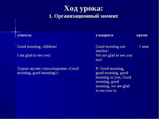 Ход урока: 1. Организационный момент учительучащиесявремя Good morning, chi...