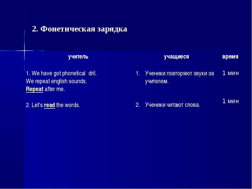 2. Фонетическая зарядка учительучащиесявремя 1. We have got phonetical dril...
