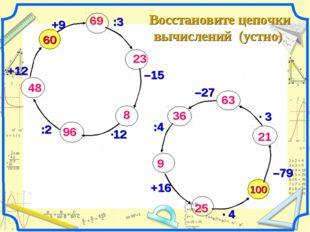 Восстановите цепочки вычислений (устно) 100 –79 60 +9 :3 –15 :2 +12 –27 :4 +1