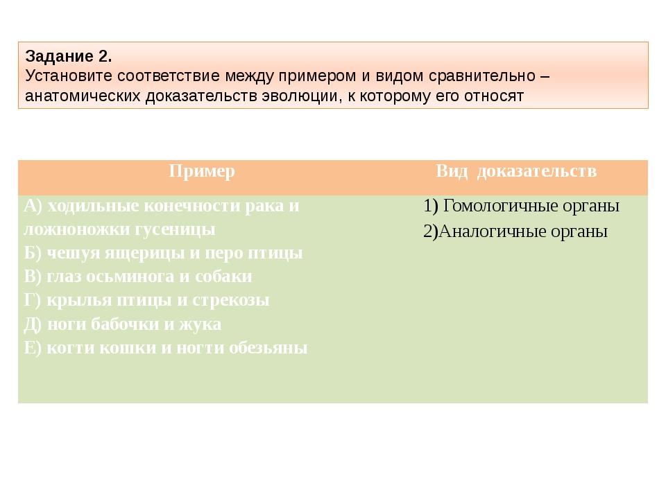 Задание 2. Установите соответствие между примером и видом сравнительно – анат...