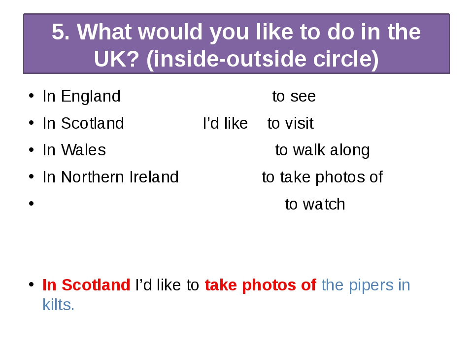 5. What would you like to do in the UK? (inside-outside circle) In England to...
