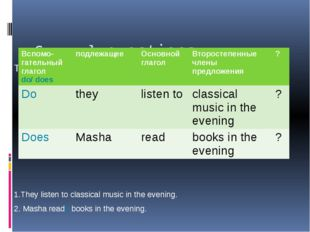 General questions They listen to classical music in the evening. 1.They list