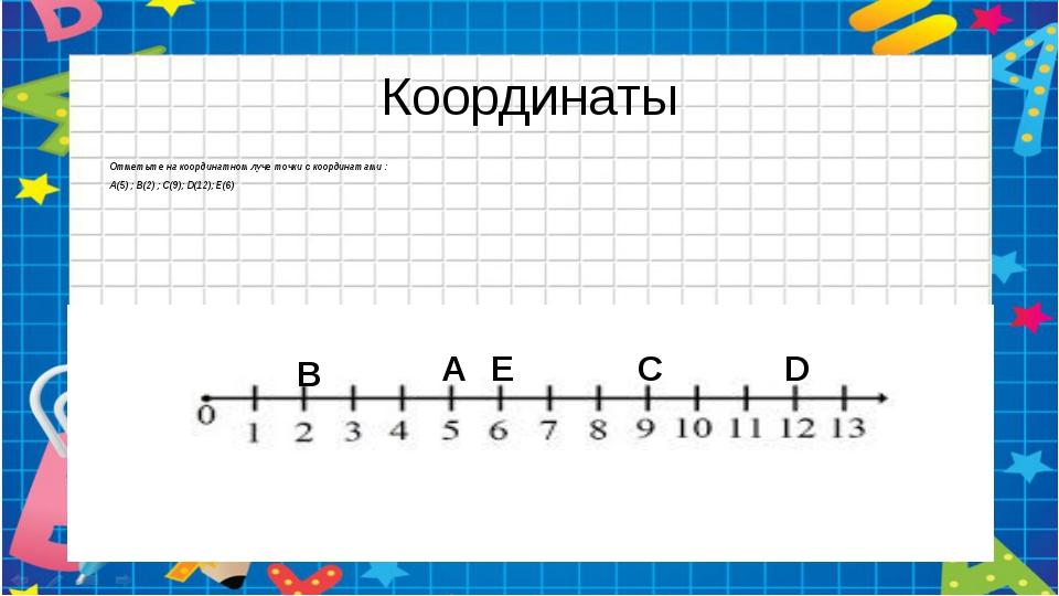 Координаты Отметьте на координатном луче точки с координатами : А(5) ; В(2) ;...