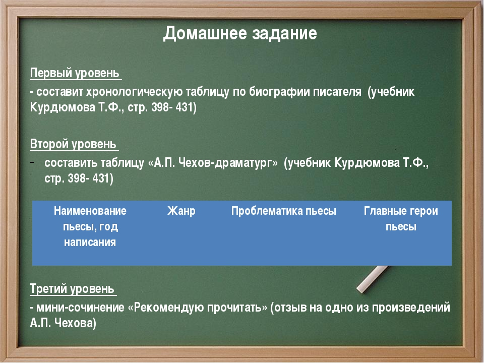 Домашнее задание Первый уровень - составит хронологическую таблицу по биогра...