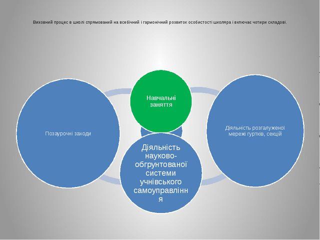 Виховний процес в школі спрямований на всебічний і гармонічний розвиток особи...