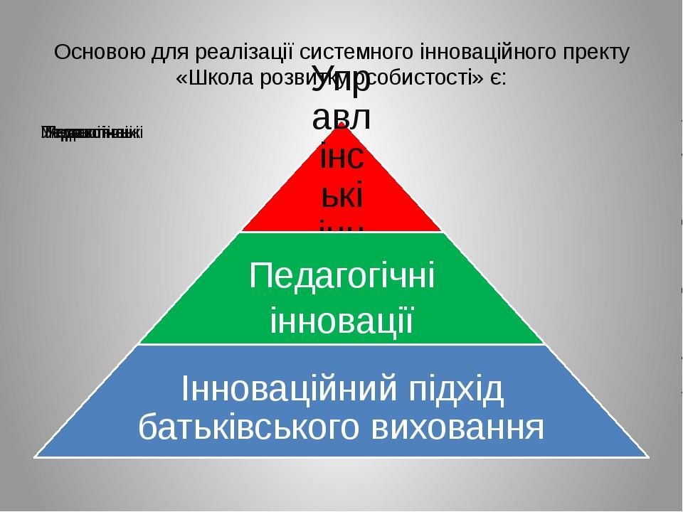 Основою для реалізації системного інноваційного пректу «Школа розвитку особис...