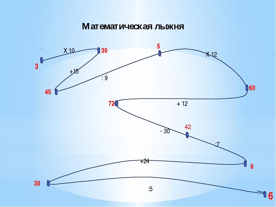 Математическая лыжня 3 : 9 Х 12 5 60 + 12 72 - 30 :7 6 +24 30 :5 6 30 45 Х 10...