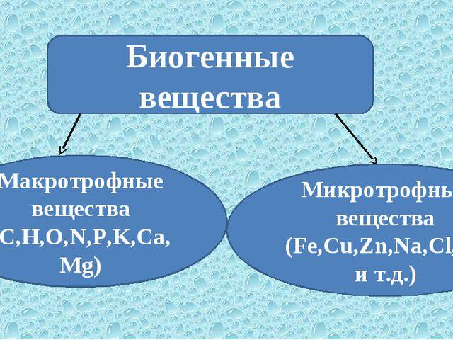Биогенные вещества Макротрофные вещества (C,H,O,N,P,K,Ca,Mg) Микротрофные вещ...
