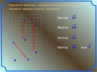 Назовите векторы, изображенные на рисунке. Укажите начало и конец векторов.