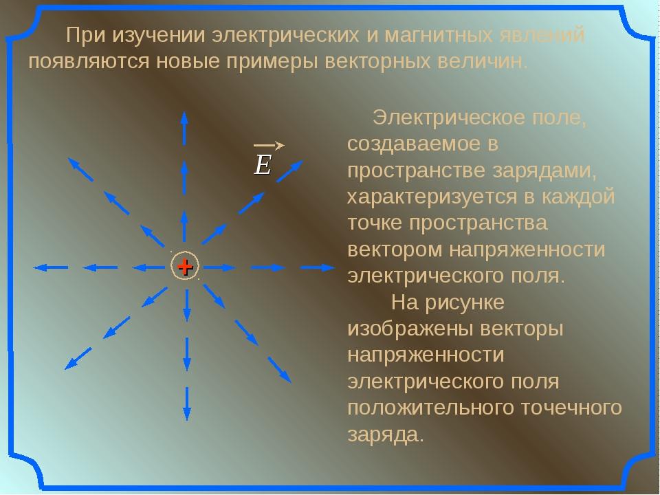 При изучении электрических и магнитных явлений появляются новые примеры вект...