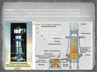 Вагранка— топливная печь шахтного типа (вертикальная), служащая для переплав