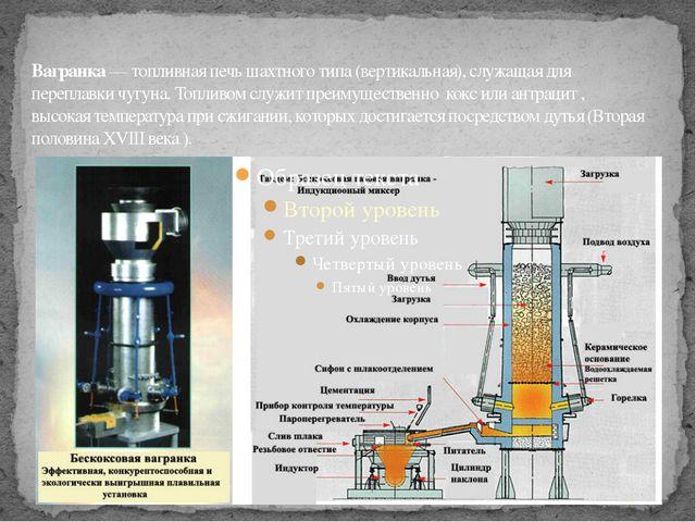 Вагранка— топливная печь шахтного типа (вертикальная), служащая для переплав...