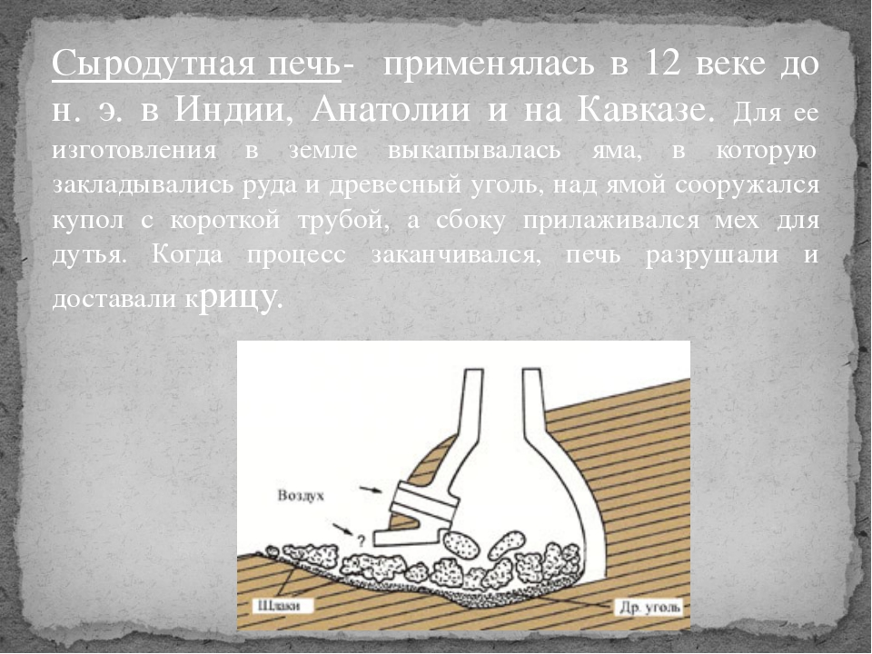 Сыродутная печь- применялась в 12 веке до н. э. в Индии, Анатолии и на Кавказ...