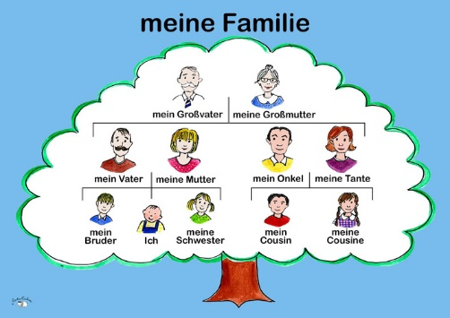 http://www.little-linguist.co.uk/user/products/large/5040-CC-Poster-Family.jpg