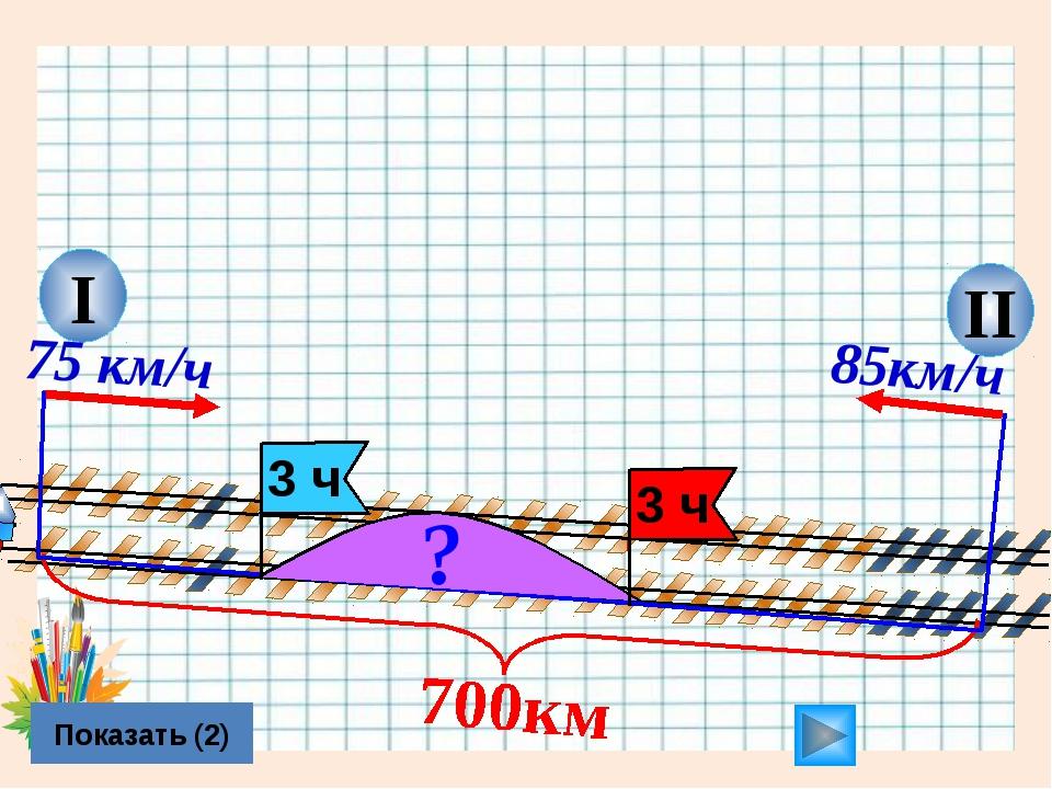 II I 75 км/ч Показать (2) 85км/ч 700км ? Л.Г. Петерсон «Математика 4 класс» У...