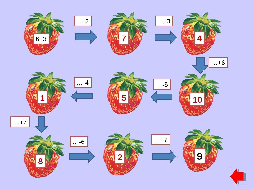 6+3 …-2 …-3 10 7 4 …+6 …-5 5 …-4 1 …+7 8 …-6 2 …+7 9