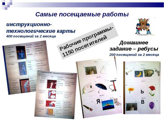 Самые посещаемые работы инструкционно-технологические карты 400 посещений за...